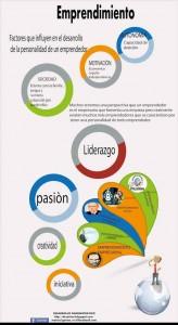 infografia factores del  emprendimiento