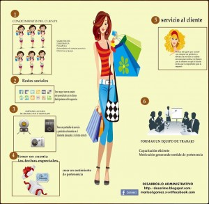 infografia fidelizacion del cliente