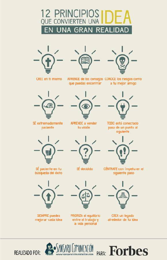 Principios que Convierten una Idea en Realidad