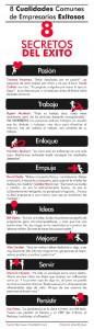 cualidades de empresarios exitosos
