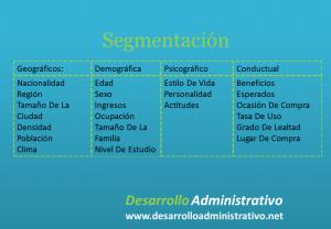 segmentacion-cliente