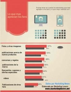 Preferencias de los fans en los medios sociales