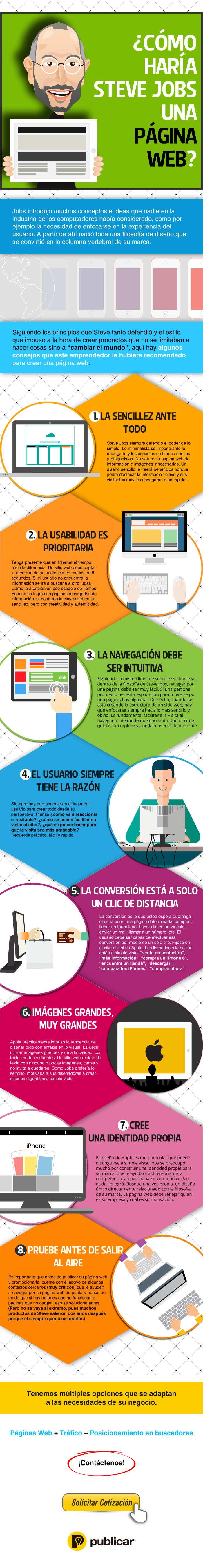 cómo haría Steve Jobs una pagina web  infografìa
