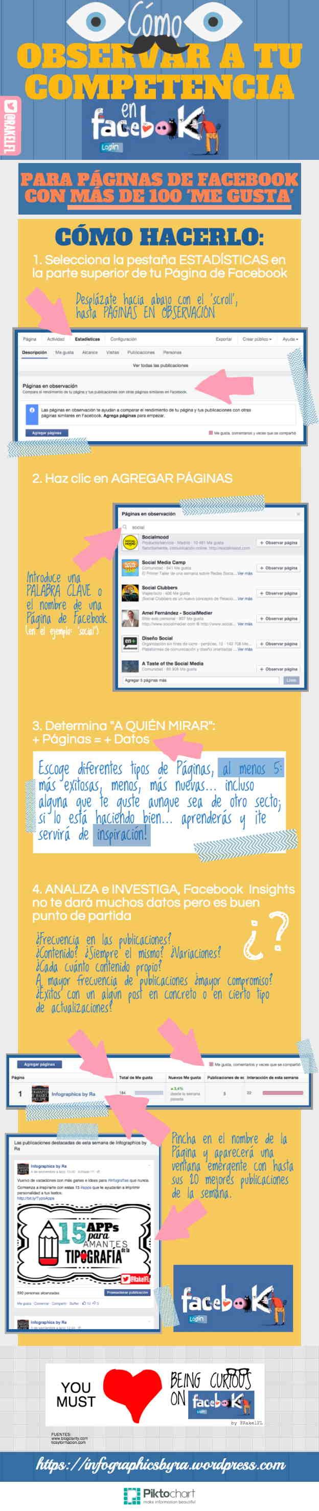 Cómo analizar a tu competencia en Facebook