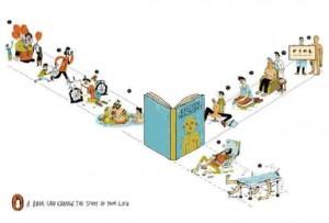 Innovadoras campañas  que fomentan la lectura