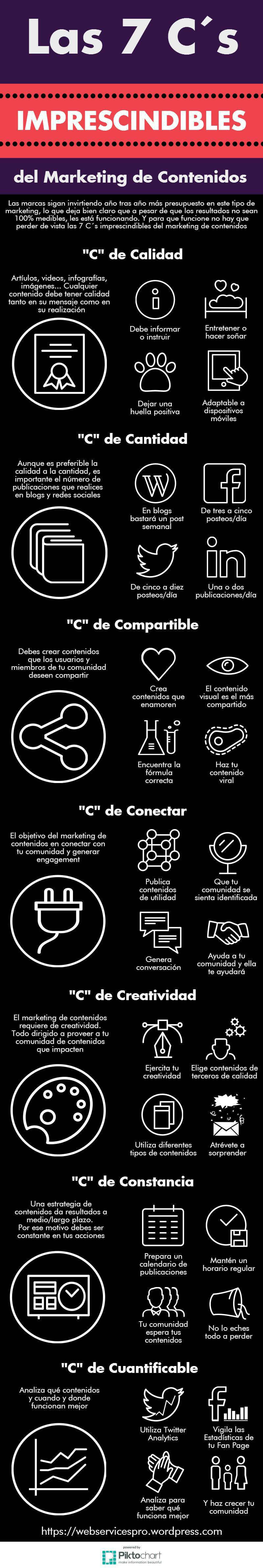 "Las 7 ""C"" imprescindibles del Marketing de Contenido"