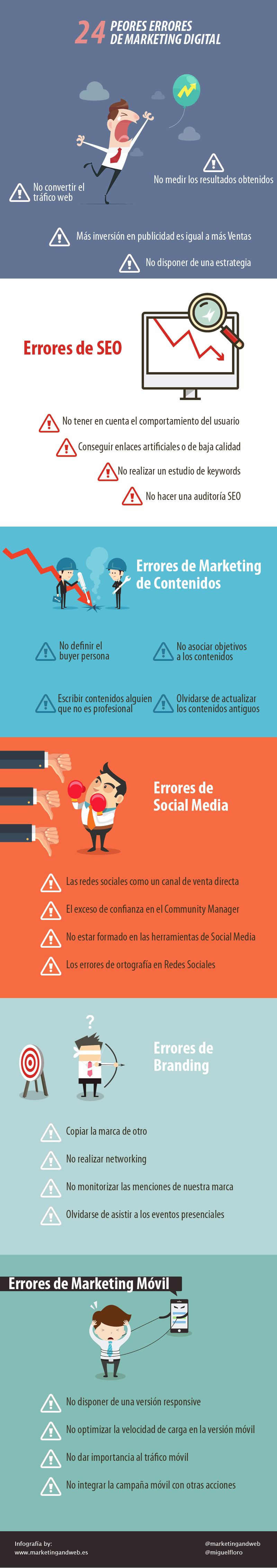 peores errores de marketing digital