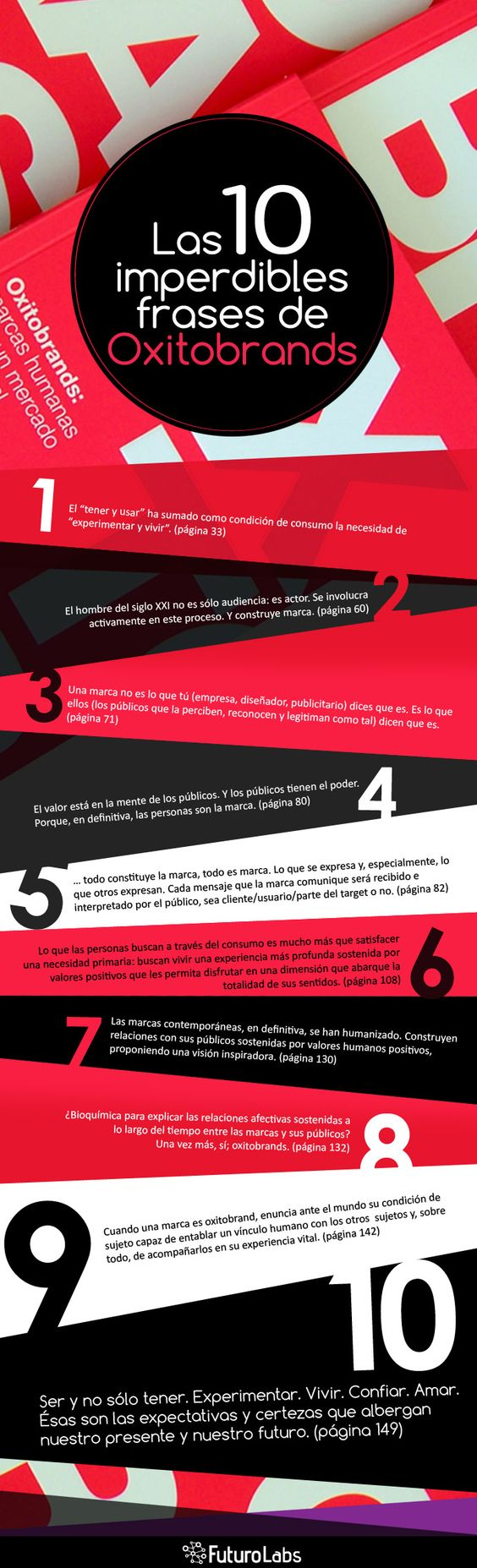 las 10 imperdibles frases de Oxitobrands