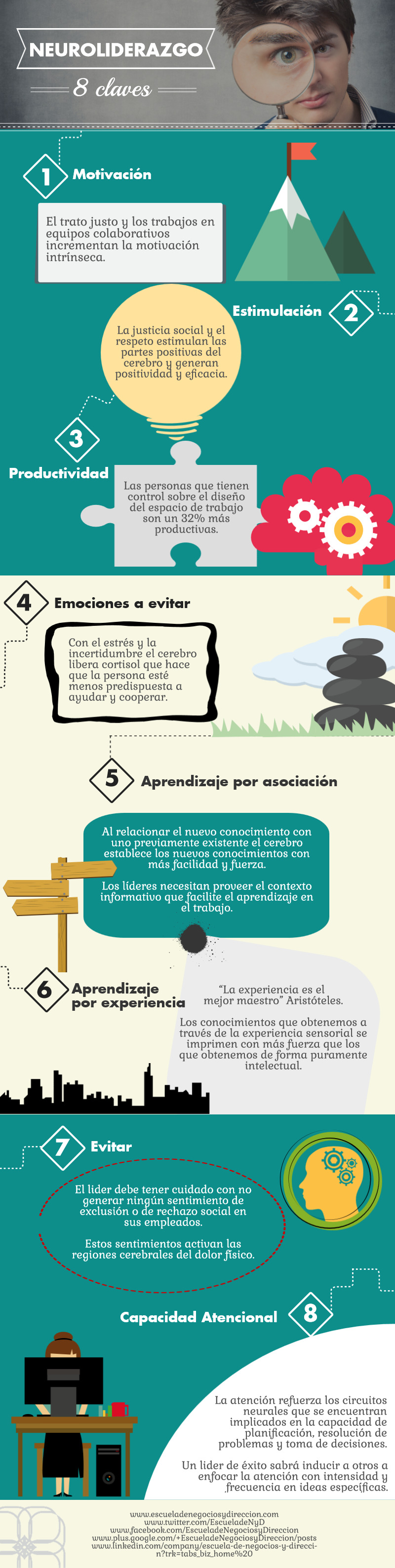Claves  Neuroliderazgo