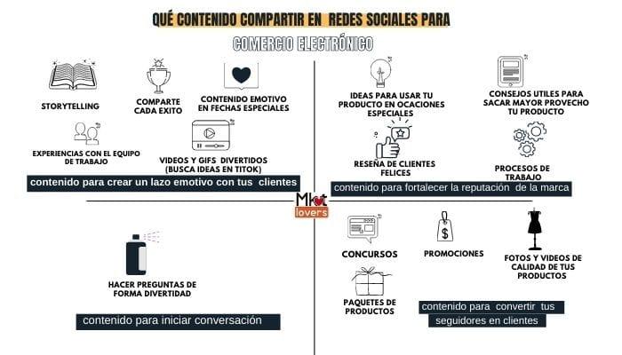 contenido de redes sociales e-commerce